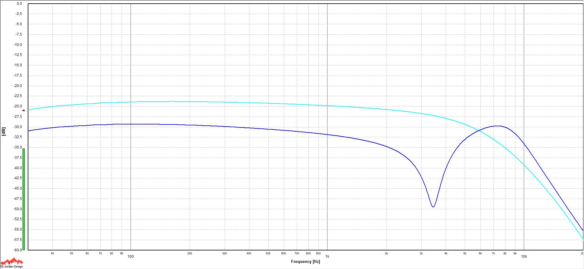 Audere Audio Pro Jz3d Jz6d Preamps 3 Band Tone Control Circuit N3 Original Or Mod 2 Graph